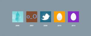 Twitter avatrs - social media marketing
